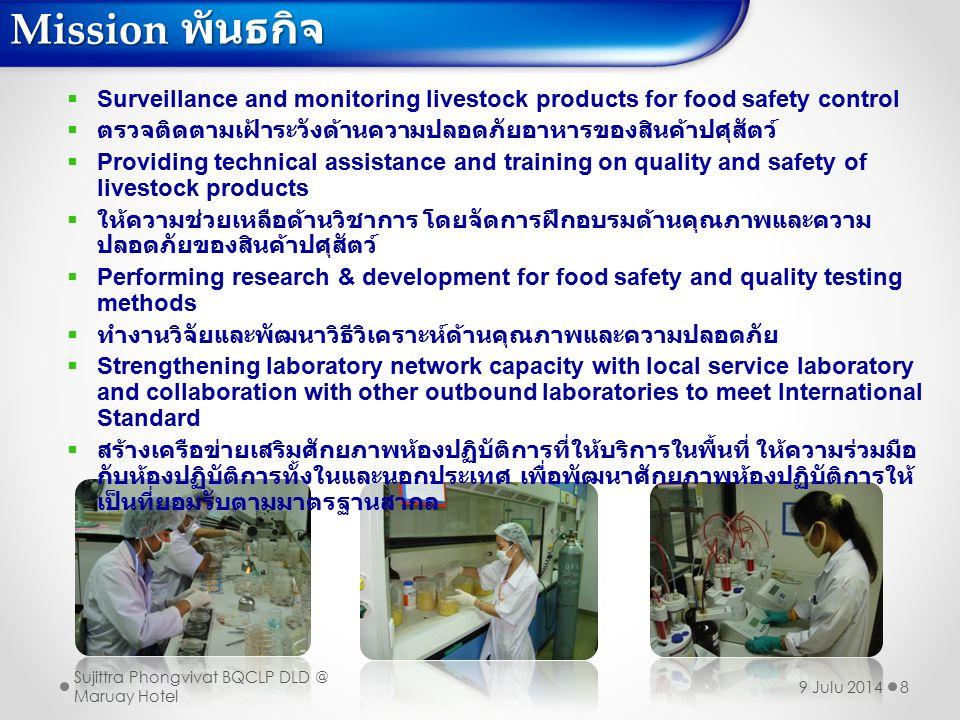Mission พันธกิจ 9  As the National Reference Laboratories for quality control testing of animal feed, veterinary medicinal products, hazardous substances and livestock products ห้องปฏิบัติการอ้างอิงระดับชาติในด้าน การ ตรวจสอบควบคุมคุณภาพอาหารสัตว์ ผลิตภัณฑ์ยาสัตว์ วัตถุอันตราย และ สินค้าปศุสัตว์  As the ASEAN Food Reference Laboratory for Veterinary Drug Residue ห้องปฏิบัติการอ้างอิงการวิเคราะห์อาหารของอาเซียนด้านสาร ตกค้างยาสัตว์ Sujittra Phongvivat BQCLP DLD @ Maruay Hotel 9 Julu 2014