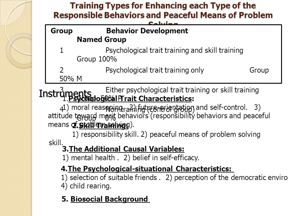Training Types for Enhancing each Type of the Responsible Behaviors and Peaceful Means of Problem Solving Group Behavior Development Named Group 1 Psychological trait training and skill training Group 100% 2 Psychological trait training onlyGroup 50% M 3 Either psychological trait training or skill training Group 50% P 4Non-training (control group) Group 0% Instruments 1.Psychological Trait Characteristics: 1) moral reasoning.
