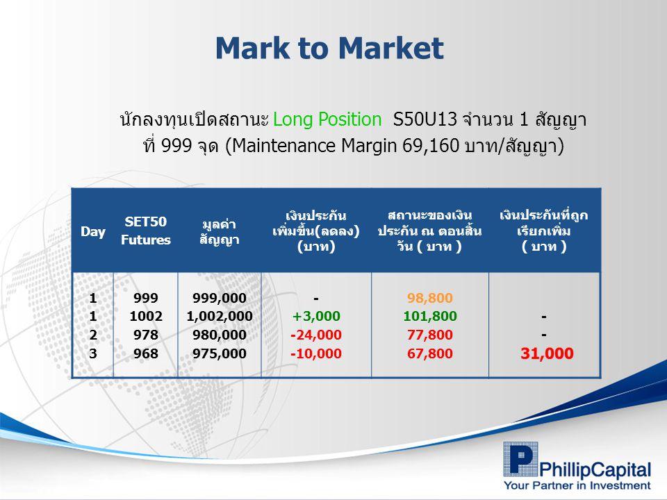 Mark to Market Day SET50 Futures มูลค่า สัญญา เงินประกัน เพิ่มขึ้น(ลดลง) (บาท) สถานะของเงิน ประกัน ณ ตอนสิ้น วัน ( บาท ) เงินประกันที่ถูก เรียกเพิ่ม ( บาท ) 11231123 999 1002 978 968 999,000 1,002,000 980,000 975,000 - +3,000 -24,000 -10,000 98,800 101,800 77,800 67,800 ---- นักลงทุนเปิดสถานะ Long Position S50U13 จำนวน 1 สัญญา ที่ 999 จุด (Maintenance Margin 69,160 บาท/สัญญา)