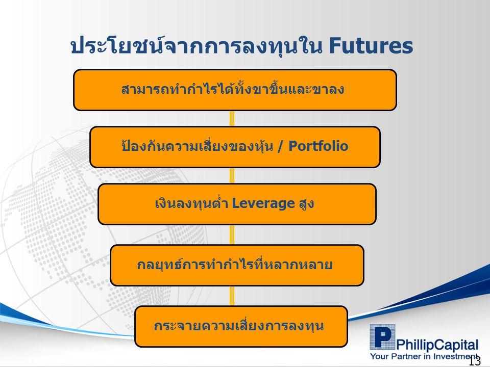 13 ประโยชน์จากการลงทุนใน Futures สามารถทำกำไรได้ทั้งขาขึ้นและขาลง เงินลงทุนต่ำ Leverage สูง กระจายความเสี่ยงการลงทุน กลยุทธ์การทำกำไรที่หลากหลาย ป้องกันความเสี่ยงของหุ้น / Portfolio