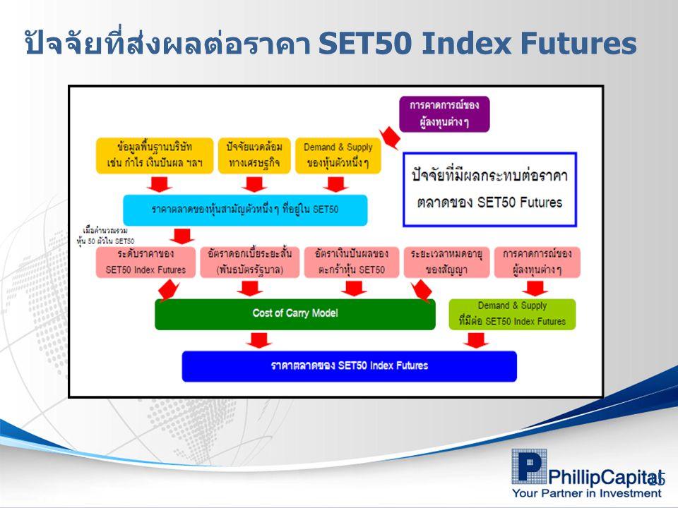 15 ปัจจัยที่ส่งผลต่อราคา SET50 Index Futures