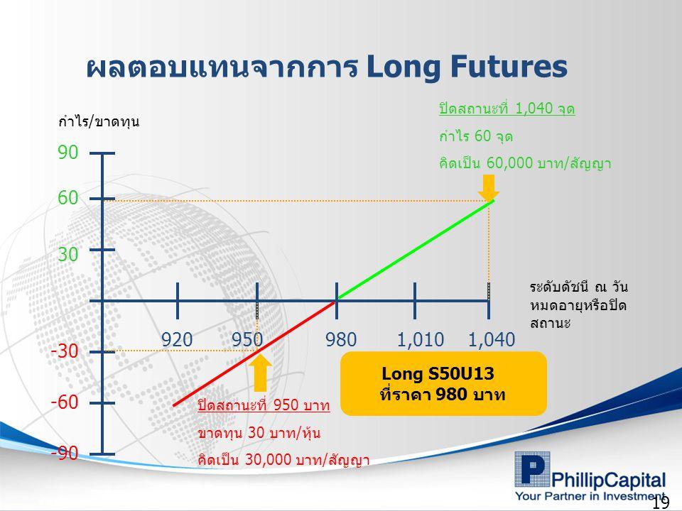 19 ผลตอบแทนจากการ Long Futures -30 -60 -90 30 60 90 9209509801,0101,040 ระดับดัชนี ณ วัน หมดอายุหรือปิด สถานะ ปิดสถานะที่ 1,040 จุด กำไร 60 จุด คิดเป็น 60,000 บาท/สัญญา Long S50U13 ที่ราคา 980 บาท กำไร/ขาดทุน ปิดสถานะที่ 950 บาท ขาดทุน 30 บาท/หุ้น คิดเป็น 30,000 บาท/สัญญา