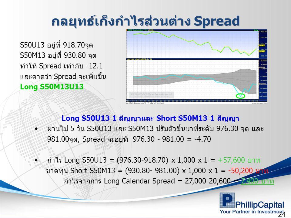 24 S50U13 อยู่ที่ 918.70จุด S50M13 อยู่ที่ 930.80 จุด ทำให้ Spread เท่ากับ -12.1 และคาดว่า Spread จะเพิ่มขึ้น Long S50M13U13 Long S50U13 1 สัญญาและ Short S50M13 1 สัญญา ผ่านไป 5 วัน S50U13 และ S50M13 ปรับตัวขึ้นมาที่ระดับ 976.30 จุด และ 981.00จุด, Spread จะอยู่ที่ 976.30 - 981.00 = -4.70 กำไร Long S50U13 = (976.30-918.70) x 1,000 x 1 = +57,600 บาท ขาดทุน Short S50M13 = (930.80- 981.00) x 1,000 x 1 = -50,200 บาท กำไรจากการ Long Calendar Spread = 27,000-20,600 = 7,400 บาท กลยุทธ์เก็งกำไรส่วนต่าง Spread