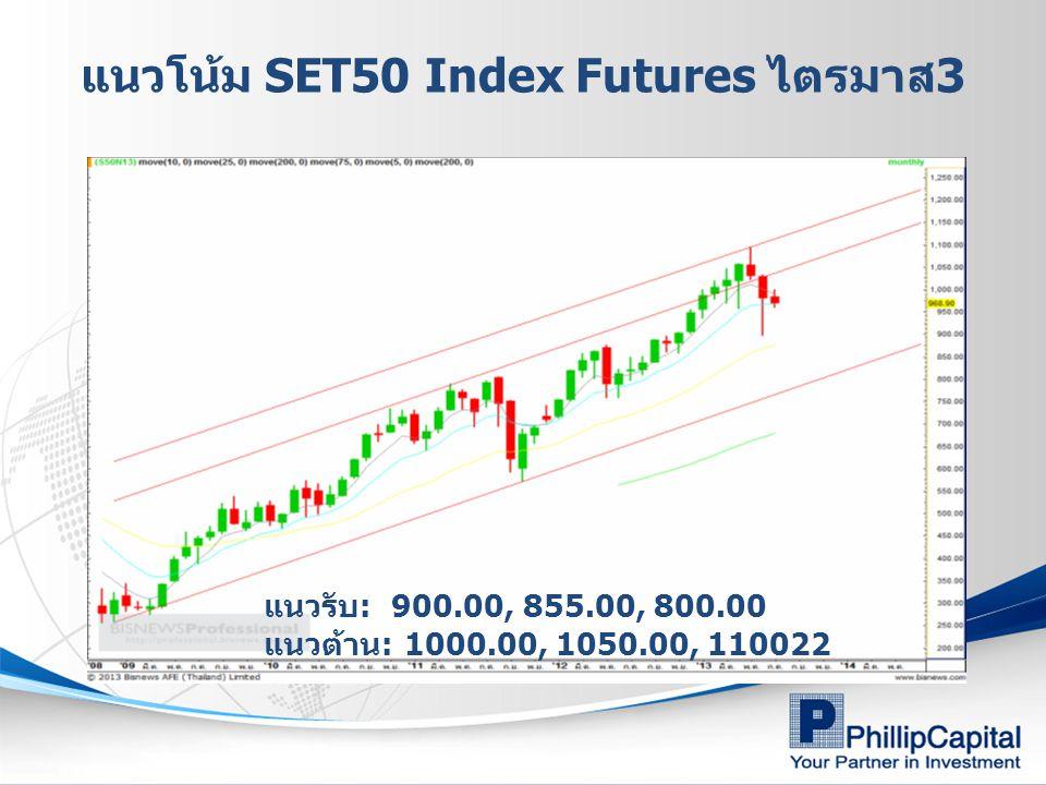 แนวโน้ม SET50 Index Futures ไตรมาส3 แนวรับ: 900.00, 855.00, 800.00 แนวต้าน: 1000.00, 1050.00, 110022
