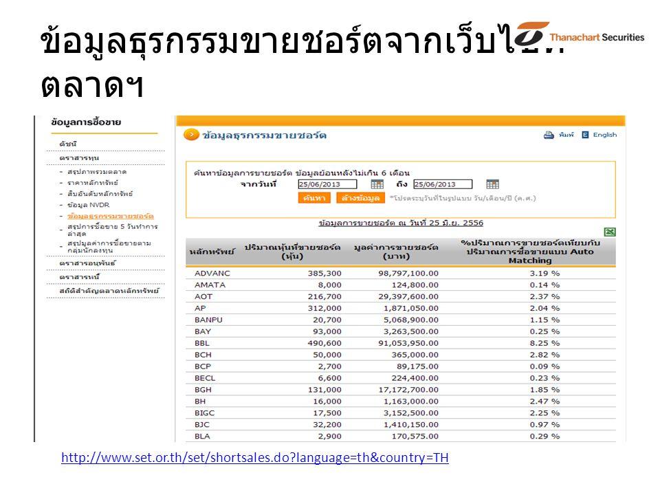ข้อมูลธุรกรรมขายชอร์ตจากเว็บไซท์ ตลาดฯ http://www.set.or.th/set/shortsales.do?language=th&country=TH