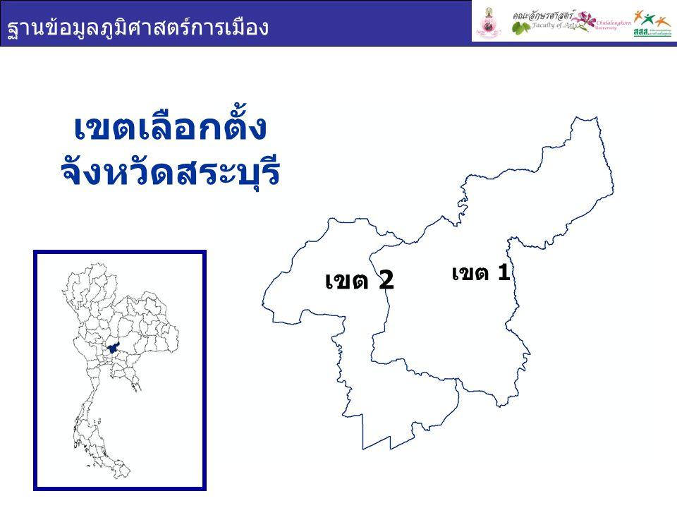 ฐานข้อมูลภูมิศาสตร์การเมือง เขต 1 การใช้สิทธิเลือกตั้ง จังหวัด สระบุรี เขตผู้มีสิทธิเลือกตั้งผู้ใช้สิทธิเลือกตั้งร้อยละผู้ใช้สิทธิ เลือกตั้ง สระบุรี 429,549342,33979.70 เขต 1 216,637168,25877.67 เขต 2 212,912174,08181.76 เขต 2 ผู้มาใช้สิทธิเลือกตั้ง ผู้ไม่มาใช้สิทธิเลือกตั้ง ผลรวม 20.30% 79.70%