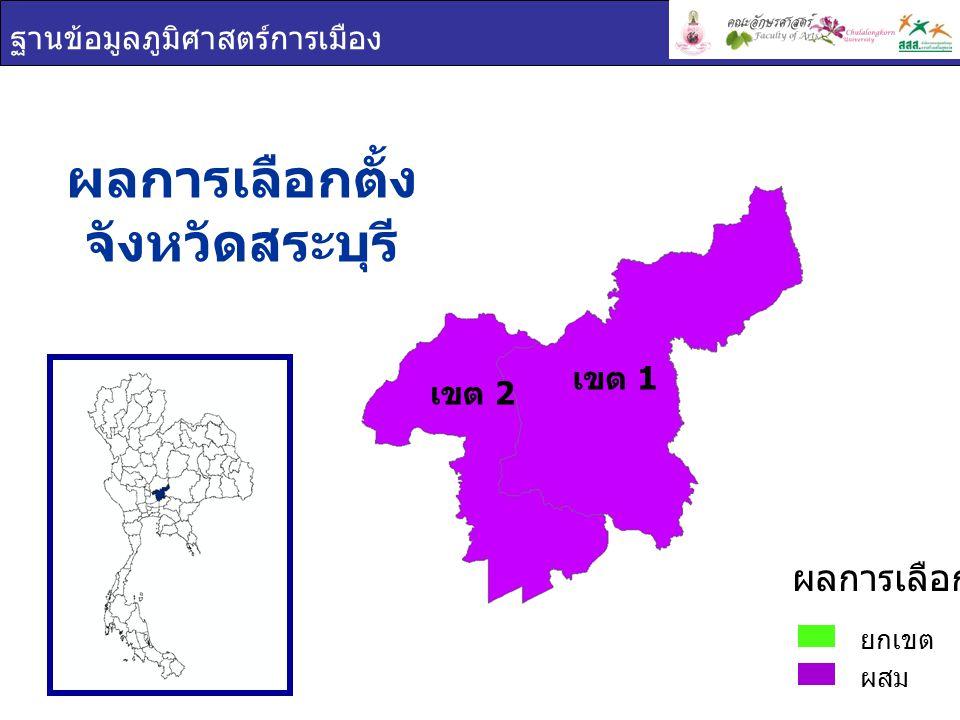 ฐานข้อมูลภูมิศาสตร์การเมือง ผลการเลือกตั้ง จังหวัดสระบุรี ยกเขต ผสม ผลการเลือกตั้ง เขต 1 เขต 2