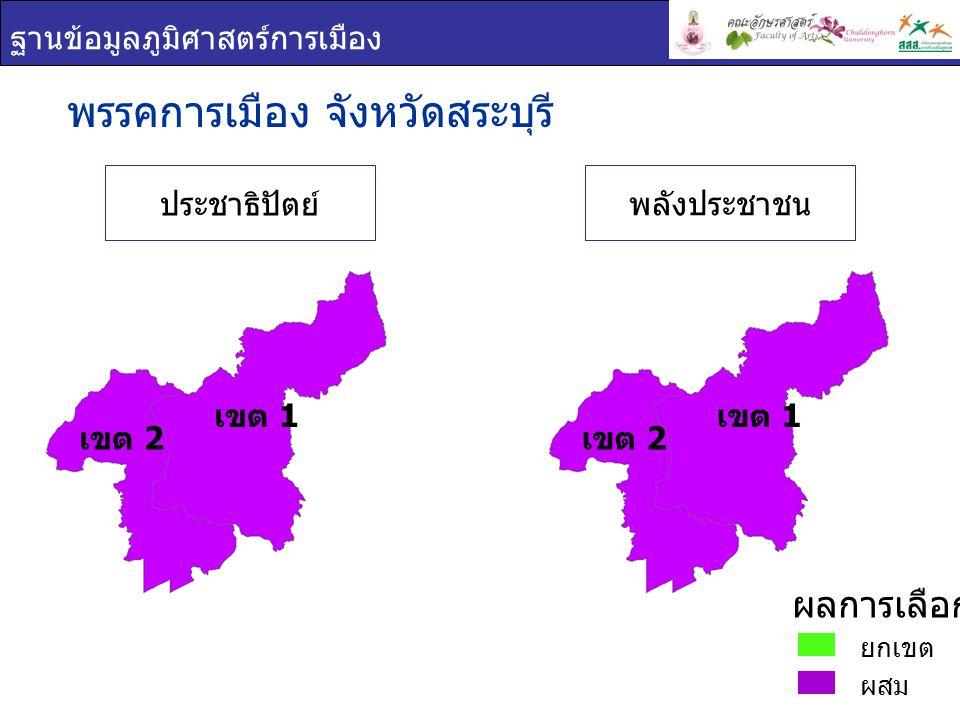ฐานข้อมูลภูมิศาสตร์การเมือง เขต 1 เขต 2 พรรคการเมือง จังหวัดสระบุรี ยกเขต ผสม ผลการเลือกตั้ง ประชาธิปัตย์ พลังประชาชน เขต 1 เขต 2