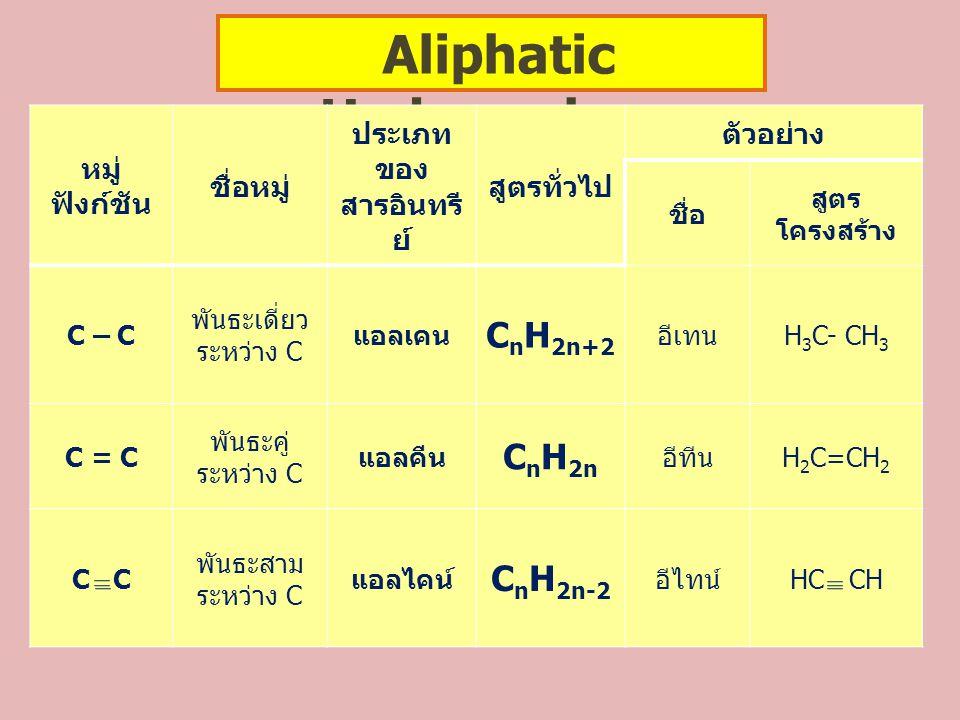 Alicyclic Hydrocarbon หมู่ ฟังก์ชัน ชื่อหมู่ ประเภท ของ สารอินทรี ย์ สูตรทั่วไป ตัวอย่าง ชื่อ สูตร โครงสร้าง วงพันธะ เดี่ยวระหว่าง C ไซโคล แอลเคน C n H 2n ไซโคล เอกเซน วงพันธะคู่ ระหว่าง C ไซโคล แอลคีน C n H 2n-2 ไซโคล เฮกซีน วงพันธะสาม ระหว่าง C ไซโคล แอลไคน์ C n H 2n-4 ไซโคล ออกไทน์