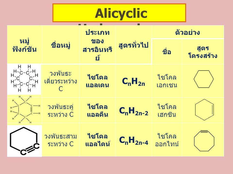 Alicyclic Hydrocarbon หมู่ ฟังก์ชัน ชื่อหมู่ ประเภท ของ สารอินทรี ย์ สูตรทั่วไป ตัวอย่าง ชื่อ สูตร โครงสร้าง วงพันธะ เดี่ยวระหว่าง C ไซโคล แอลเคน C n