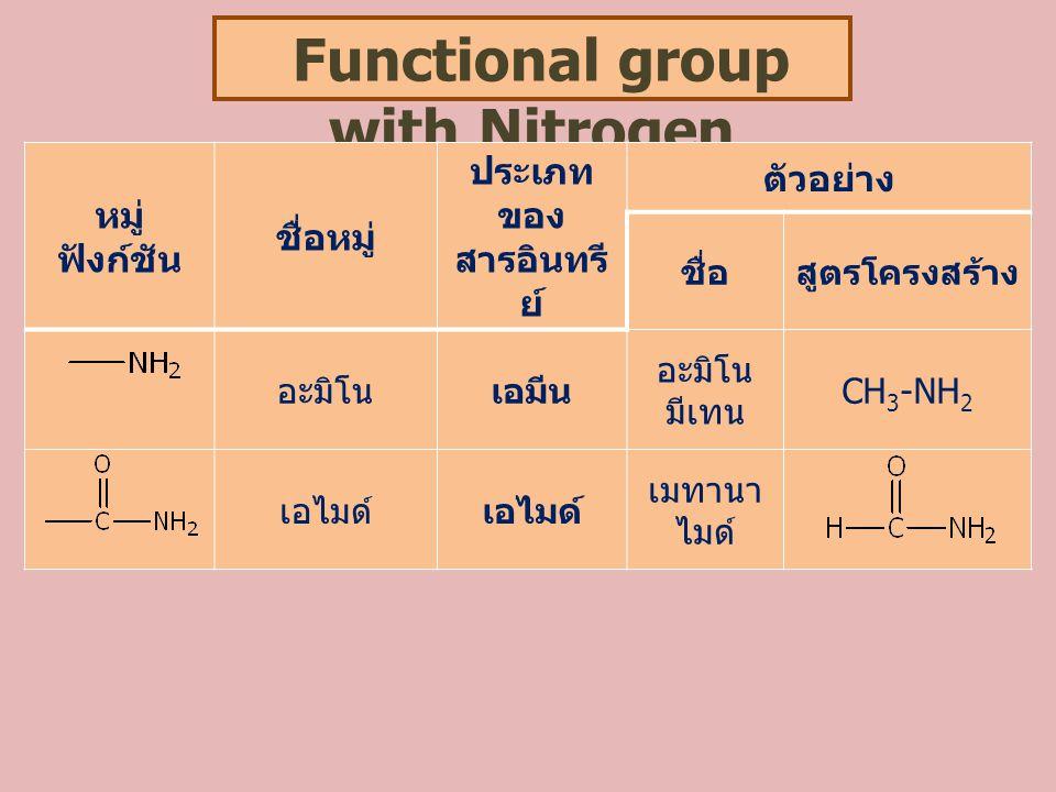 Functional group with Nitrogen หมู่ ฟังก์ชัน ชื่อหมู่ ประเภท ของ สารอินทรี ย์ ตัวอย่าง ชื่อสูตรโครงสร้าง อะมิโนเอมีน อะมิโน มีเทน CH 3 -NH 2 เอไมด์ เม
