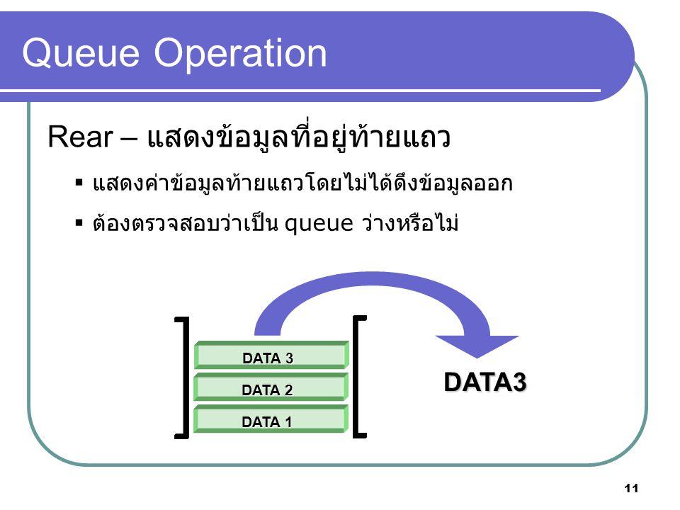 11 Queue Operation Rear – แสดงข้อมูลที่อยู่ท้ายแถว  แสดงค่าข้อมูลท้ายแถวโดยไม่ได้ดึงข้อมูลออก  ต้องตรวจสอบว่าเป็น queue ว่างหรือไม่ DATA3 DATA 1 DAT