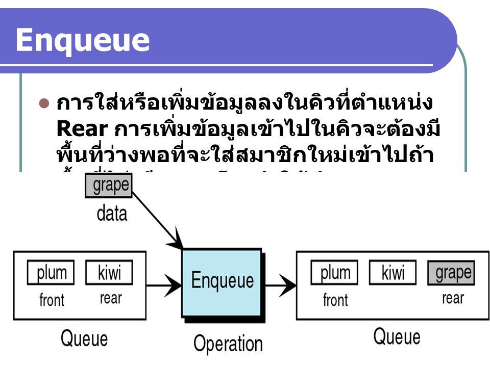 12 Enqueue การใส่หรือเพิ่มข้อมูลลงในคิวที่ตำแหน่ง Rear การเพิ่มข้อมูลเข้าไปในคิวจะต้องมี พื้นที่ว่างพอที่จะใส่สมาชิกใหม่เข้าไปถ้า พื้นที่ไม่เพียงพอก็จ