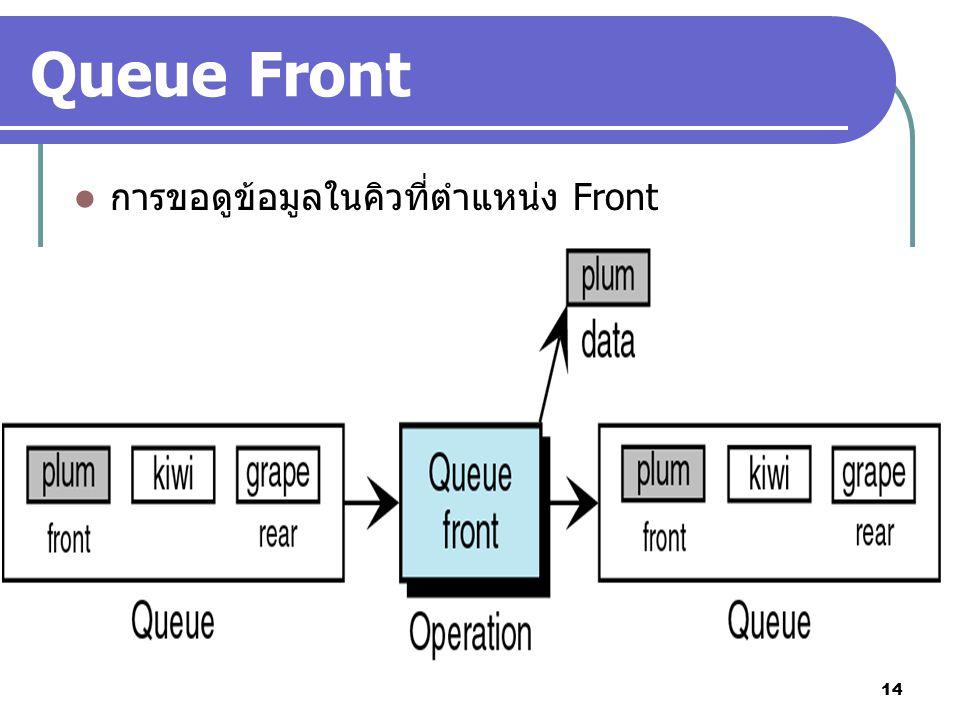 14 Queue Front การขอดูข้อมูลในคิวที่ตำแหน่ง Front