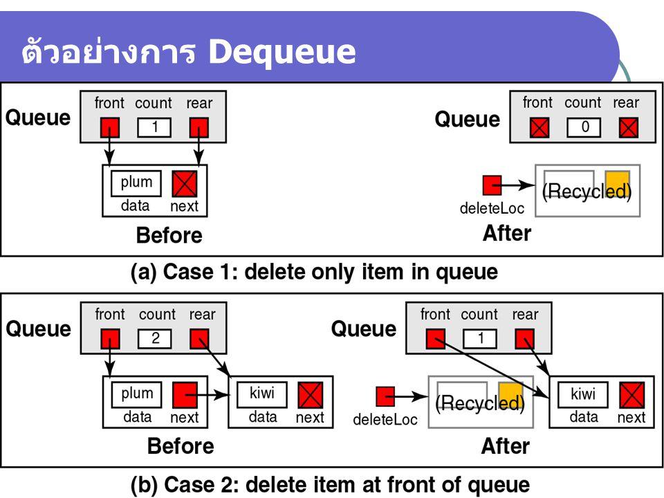 23 ตัวอย่างการ Dequeue