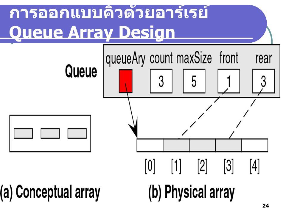 24 การออกแบบคิวด้วยอาร์เรย์ Queue Array Design
