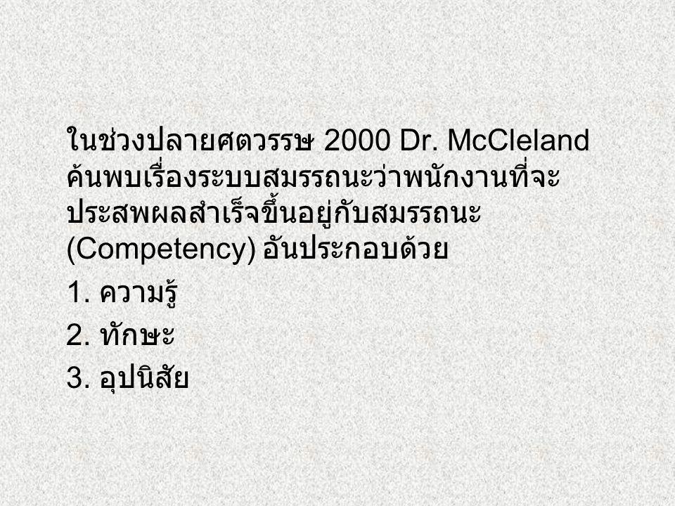 ในช่วงปลายศตวรรษ 2000 Dr.