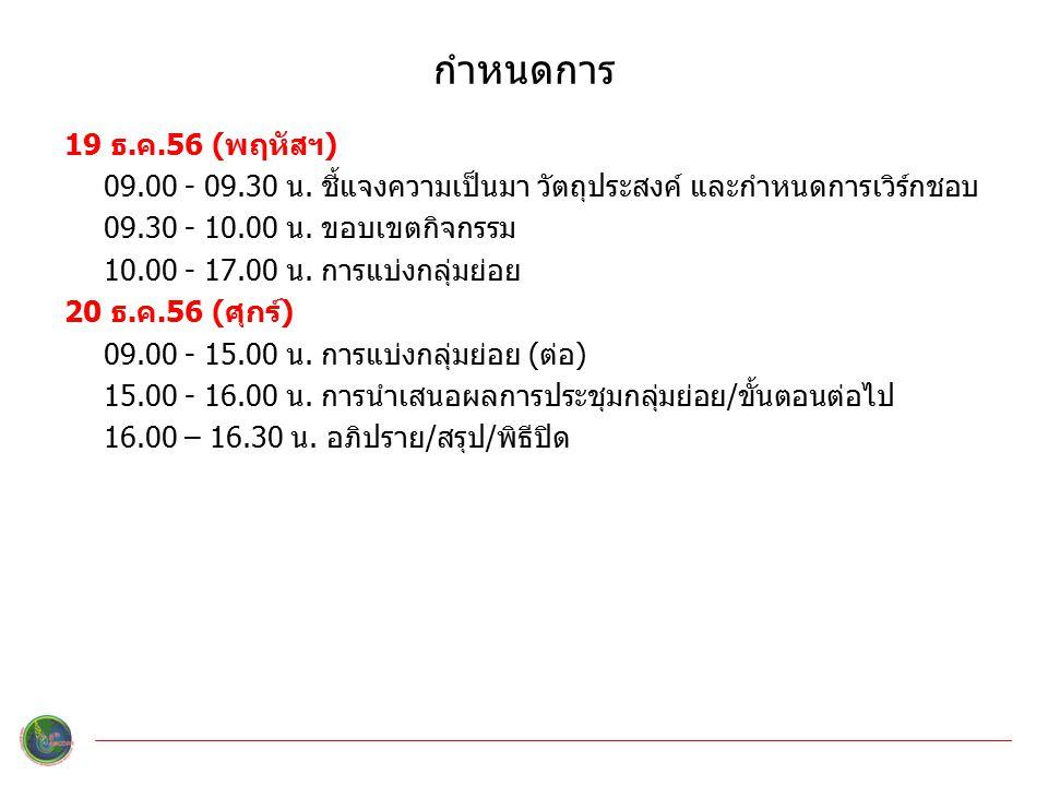 กำหนดการ 19 ธ.ค.56 (พฤหัสฯ) 09.00 - 09.30 น. ชี้แจงความเป็นมา วัตถุประสงค์ และกำหนดการเวิร์กชอบ 09.30 - 10.00 น. ขอบเขตกิจกรรม 10.00 - 17.00 น. การแบ่