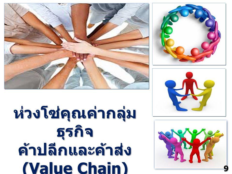 ห่วงโซ่คุณค่ากลุ่ม ธุรกิจ ค้าปลีกและค้าส่ง (Value Chain) 9