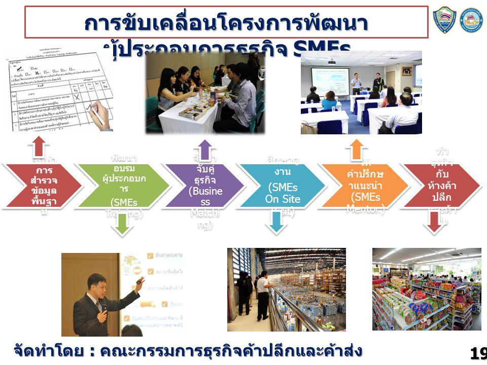 การขับเคลื่อนโครงการพัฒนา ผู้ประกอบการธุรกิจ SMEs จัดทำ การ สำรวจ ข้อมูล พื้นฐา น พัฒนา อบรม ผู้ประกอบก าร (SMEs Training) การ จัดทำ จับคู่ ธุรกิจ (Bu