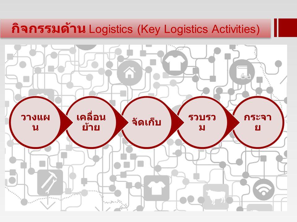 กิจกรรมด้าน Logistics (Key Logistics Activities) กระจา ย รวบรว ม จัดเก็บ เคลื่อน ย้าย วางแผ น