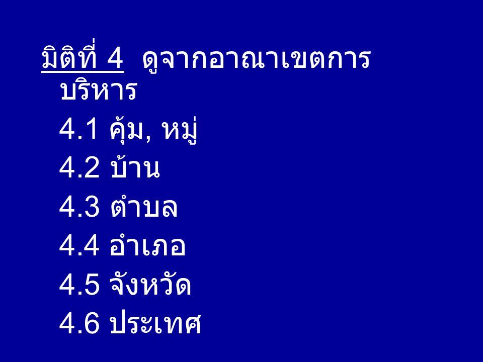 มิติที่ 4 ดูจากอาณาเขตการ บริหาร 4.1 คุ้ม, หมู่ 4.2 บ้าน 4.3 ตำบล 4.4 อำเภอ 4.5 จังหวัด 4.6 ประเทศ