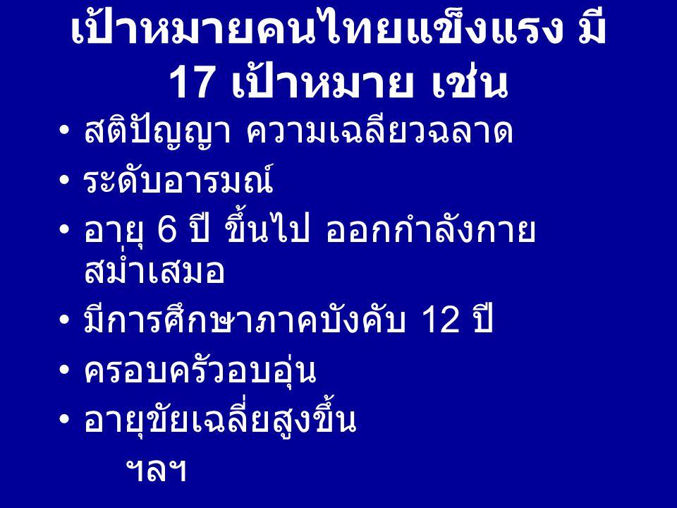 เป้าหมายคนไทยแข็งแรง มี 17 เป้าหมาย เช่น สติปัญญา ความเฉลียวฉลาด ระดับอารมณ์ อายุ 6 ปี ขึ้นไป ออกกำลังกาย สม่ำเสมอ มีการศึกษาภาคบังคับ 12 ปี ครอบครัวอบอุ่น อายุขัยเฉลี่ยสูงขึ้น ฯลฯ
