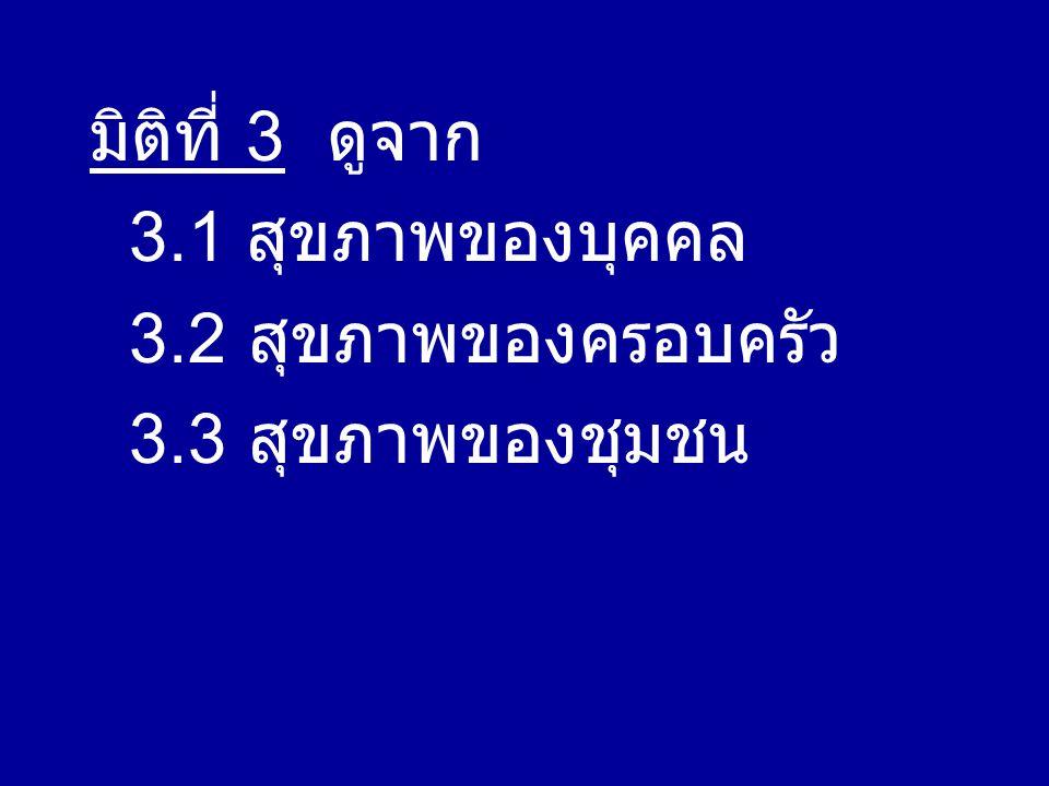 มิติที่ 3 ดูจาก 3.1 สุขภาพของบุคคล 3.2 สุขภาพของครอบครัว 3.3 สุขภาพของชุมชน