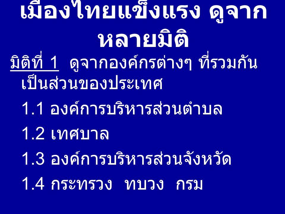 เมืองไทยแข็งแรง ดูจาก หลายมิติ มิติที่ 1 ดูจากองค์กรต่างๆ ที่รวมกัน เป็นส่วนของประเทศ 1.1 องค์การบริหารส่วนตำบล 1.2 เทศบาล 1.3 องค์การบริหารส่วนจังหวัด 1.4 กระทรวง ทบวง กรม