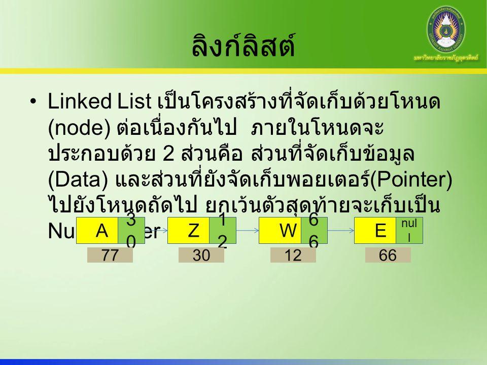 ลิงก์ลิสต์ Linked List เป็นโครงสร้างที่จัดเก็บด้วยโหนด (node) ต่อเนื่องกันไป ภายในโหนดจะ ประกอบด้วย 2 ส่วนคือ ส่วนที่จัดเก็บข้อมูล (Data) และส่วนที่ยังจัดเก็บพอยเตอร์ (Pointer) ไปยังโหนดถัดไป ยกเว้นตัวสุดท้ายจะเก็บเป็น Null Pointer A 3030 77 Z 1212 30 W6 12 E nul l 66