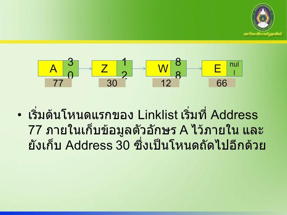 เริ่มต้นโหนดแรกของ Linklist เริ่มที่ Address 77 ภายในเก็บข้อมูลตัวอักษร A ไว้ภายใน และ ยังเก็บ Address 30 ซึ่งเป็นโหนดถัดไปอีกด้วย A 3030 77 Z 1212 30 W8 12 E nul l 66