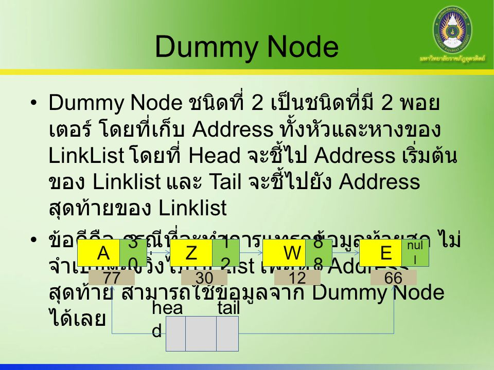 Dummy Node Dummy Node ชนิดที่ 2 เป็นชนิดที่มี 2 พอย เตอร์ โดยที่เก็บ Address ทั้งหัวและหางของ LinkList โดยที่ Head จะชี้ไป Address เริ่มต้น ของ Linklist และ Tail จะชี้ไปยัง Address สุดท้ายของ Linklist ข้อดีคือ กรณีที่จะทำการแทรกข้อมูลท้ายสุด ไม่ จำเป็นต้องวิ่งไปใน List เพื่อหา Address สุดท้าย สามารถใช้ข้อมูลจาก Dummy Node ได้เลย A 3030 77 Z 1212 30 W8 12 E nul l 66 hea d tail
