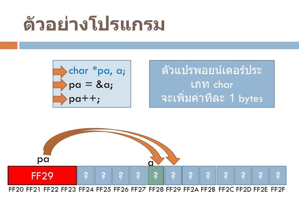 ตัวอย่างโปรแกรม char *pa, a; pa = &a; pa++; ? FF20 ? FF21 ? FF22 ? FF23 ? FF24 ? FF25 ? FF26 ? FF27 ? FF28 ? FF29 ? FF2A ? FF2B ? FF2C ? FF2D ? FF2E ?