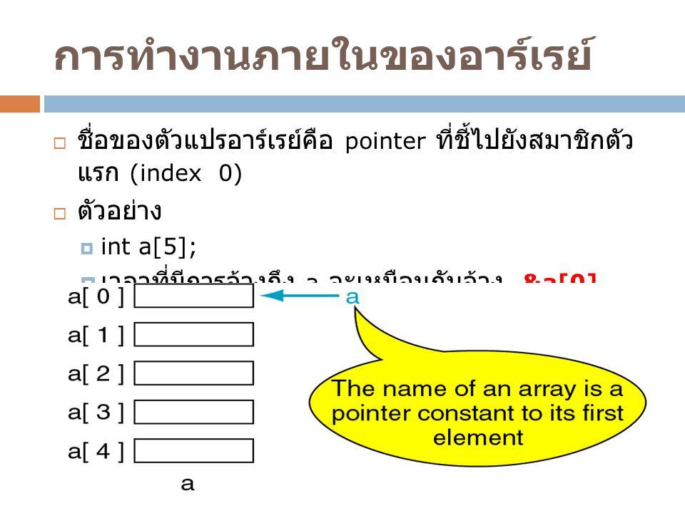 การทำงานภายในของอาร์เรย์  ชื่อของตัวแปรอาร์เรย์คือ pointer ที่ชี้ไปยังสมาชิกตัว แรก (index 0)  ตัวอย่าง  int a[5];  เวลาที่มีการอ้างถึง a จะเหมือน