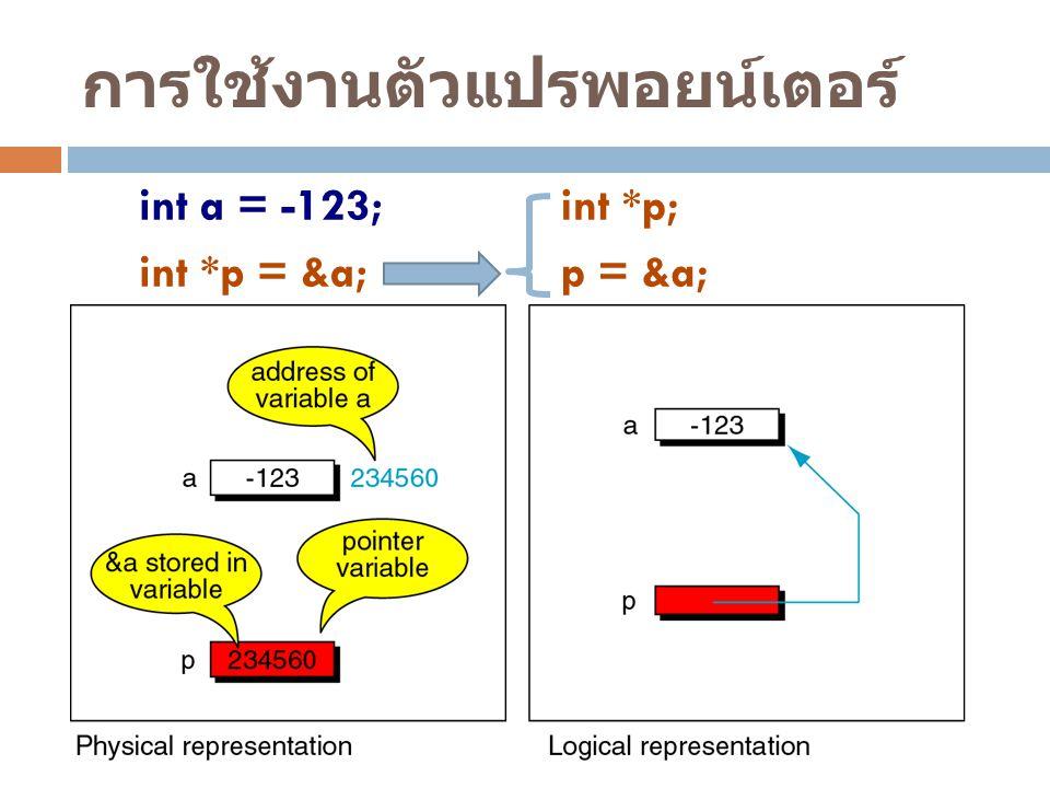 ตัวแปรพอยน์เตอร์กับข้อความ  ข้อมูลประเภทข้อความในภาษาซี ก็คืออาร์เรย์ของ ตัวอักขระ การทำงานของพอยน์เตอร์ในตัวแปร ข้อความจึงเหมือนกับการทำงานกับอาร์เรย์ปกติ #include int main(int argc, char **argv) { char str[10] = Thailand ; char *pt; pt = str; printf( %c\n , pt[2]); printf( %c\n , *(pt+1)); printf( %c\n ,*(pt+4)); }