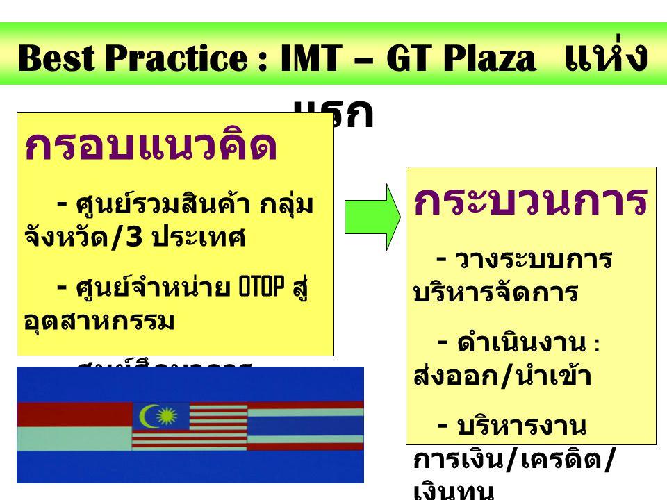 Best Practice : IMT – GT Plaza แห่ง แรก กรอบแนวคิด - ศูนย์รวมสินค้า กลุ่ม จังหวัด /3 ประเทศ - ศูนย์จำหน่าย OTOP สู่ อุตสาหกรรม - ศูนย์ศึกษาการ แลกเปลี