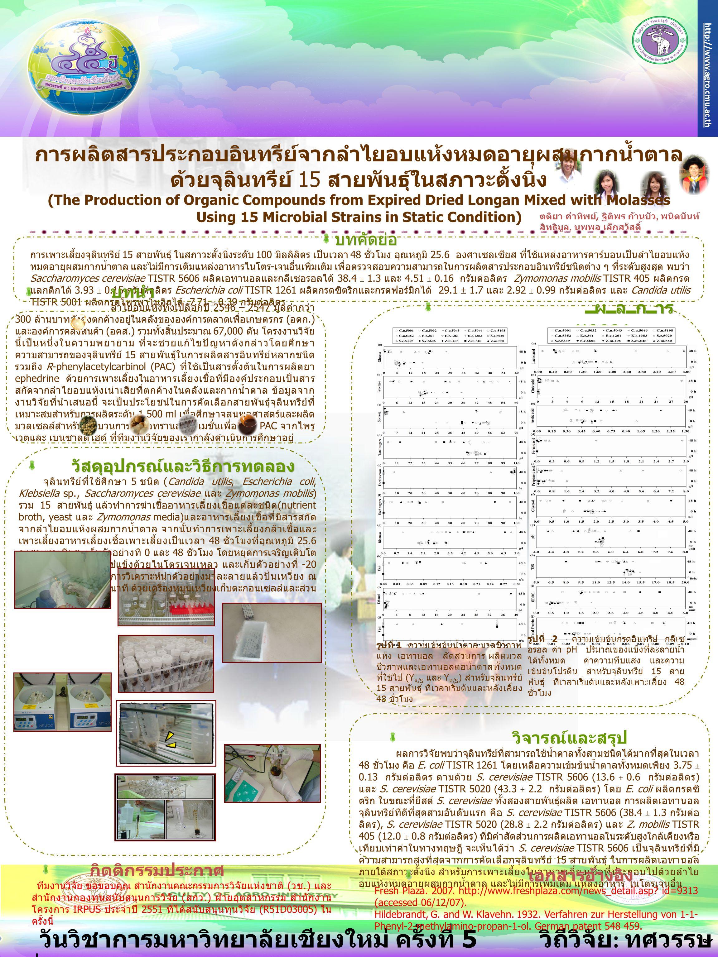 http://www.agro.cmu.ac.th วันวิชาการมหาวิทยาลัยเชียงใหม่ ครั้งที่ 5 วิถีวิจัย : ทศวรรษ ที่ 5 สู่ความเป็นเลิศ ตติยา คำทิพย์, ฐิติพร ก้านบัว, พนิตนันท์ สิทธิมูล, นพพล เล็กสวัสดิ์ บทคัดย่อ การเพาะเลี้ยงจุลินทรีย์ 15 สายพันธุ์ ในสภาวะตั้งนิ่งระดับ 100 มิลลิลิตร เป็นเวลา 48 ชั่วโมง อุณหภูมิ 25.6 องศาเซลเซียส ที่ใช้แหล่งอาหารคาร์บอนเป็นลำไยอบแห้ง หมดอายุผสมกากน้ำตาล และไม่มีการเติมแหล่งอาหารไนโตร - เจนอื่นเพิ่มเติม เพื่อตรวจสอบความสามารถในการผลิตสารประกอบอินทรีย์ชนิดต่าง ๆ ที่ระดับสูงสุด พบว่า Saccharomyces cerevisiae TISTR 5606 ผลิตเอทานอลและกลีเซอรอลได้ 38.4  1.3 และ 4.51  0.16 กรัมต่อลิตร Zymomonas mobilis TISTR 405 ผลิตกรด แลกติกได้ 3.93  0.15 กรัมต่อลิตร Escherichia coli TISTR 1261 ผลิตกรดซิตริกและกรดฟอร์มิกได้ 29.1  1.7 และ 2.92  0.99 กรัมต่อลิตร และ Candida utilis TISTR 5001 ผลิตกรดโพรพาโนอิกได้ 7.71  0.39 กรัมต่อลิตร การผลิตสารประกอบอินทรีย์จากลำไยอบแห้งหมดอายุผสมกากน้ำตาล ด้วยจุลินทรีย์ 15 สายพันธุ์ในสภาวะตั้งนิ่ง (The Production of Organic Compounds from Expired Dried Longan Mixed with Molasses Using 15 Microbial Strains in Static Condition) บทนำ ลำไยอบแห้งทั้งเปลือกปี 2546 – 2547 มูลค่ากว่า 300 ล้านบาทยังคงตกค้างอยู่ในคลังขององค์การตลาดเพื่อเกษตรกร ( อตก.) และองค์การคลังสินค้า ( อคส.) รวมทั้งสิ้นประมาณ 67,000 ตัน โครงงานวิจัย นี้เป็นหนึ่งในความพยายาม ที่จะช่วยแก้ไขปัญหาดังกล่าวโดยศึกษา ความสามารถของจุลินทรีย์ 15 สายพันธุ์ในการผลิตสารอินทรีย์หลากชนิด รวมถึง R-phenylacetylcarbinol (PAC) ที่ใช้เป็นสารตั้งต้นในการผลิตยา ephedrine ด้วยการเพาะเลี้ยงในอาหารเลี้ยงเชื้อที่มีองค์ประกอบเป็นสาร สกัดจากลำไยอบแห้งเน่าเสียที่ตกค้างในคลังและกากน้ำตาล ข้อมูลจาก งานวิจัยที่นำเสนอนี้ จะเป็นประโยชน์ในการคัดเลือกสายพันธุ์จุลินทรีย์ที่ เหมาะสมสำหรับการผลิตระดับ 1,500 ml เพื่อศึกษาจลนพลศาสตร์และผลิต มวลเซลล์สำหรับกระบวนการไบโอทรานส์ฟอร์เมชั่นเพื่อผลิต PAC จากไพรู เวตและ เบนซาลดีไฮด์ ที่ทีมงานวิจัยของเรากำลังดำเนินการศึกษาอยู่ วัสดุอุปกรณ์และวิธีการทดลอง จุลินทรีย์ที่ใช้ศึกษา 5 ชนิด (Candida utilis, Escherichia coli, Klebsiella sp., Saccharomyces cerevisiae และ Zymomonas mobilis) รวม 