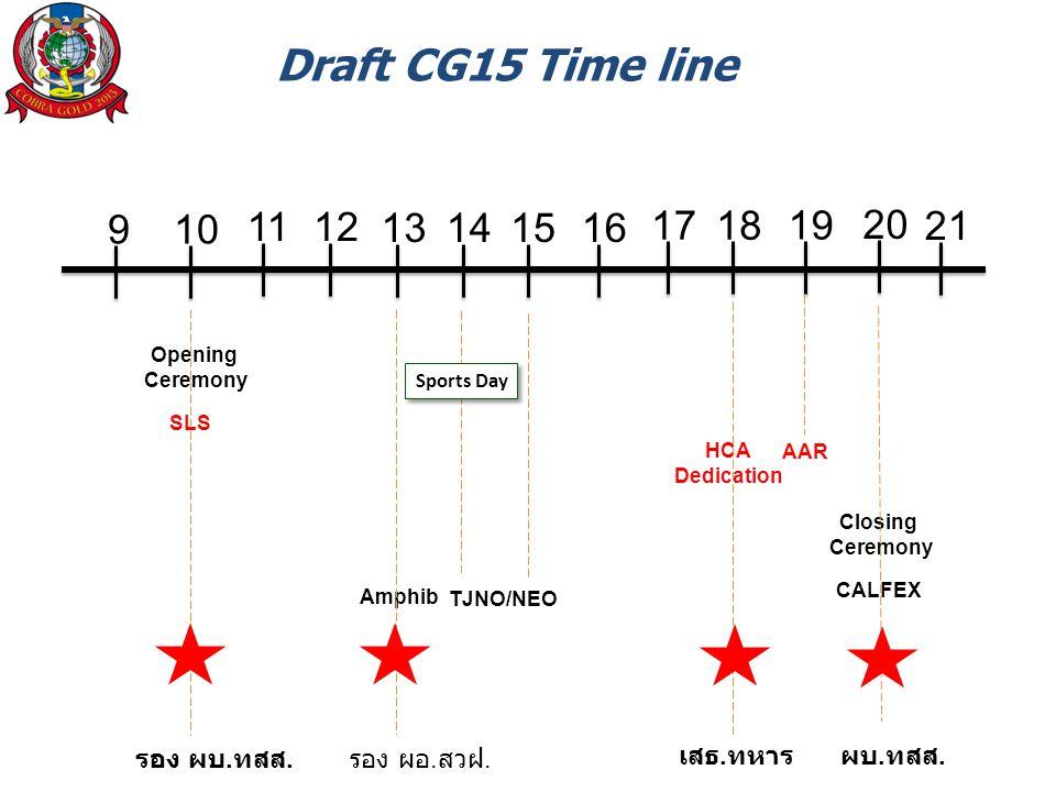 Draft CG15 Time line 1112 1314 Opening Ceremony SLS 910 1516 1718 19 20 HCA Dedication Closing Ceremony AAR Amphib CALFEX 21 Sports Day TJNO/NEO รอง ผบ.