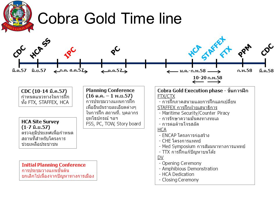 Cobra Gold Time line CDC IPC PC HCA STAFFEX FTX มี.ค.57มิ.ย.57 ก.ค.