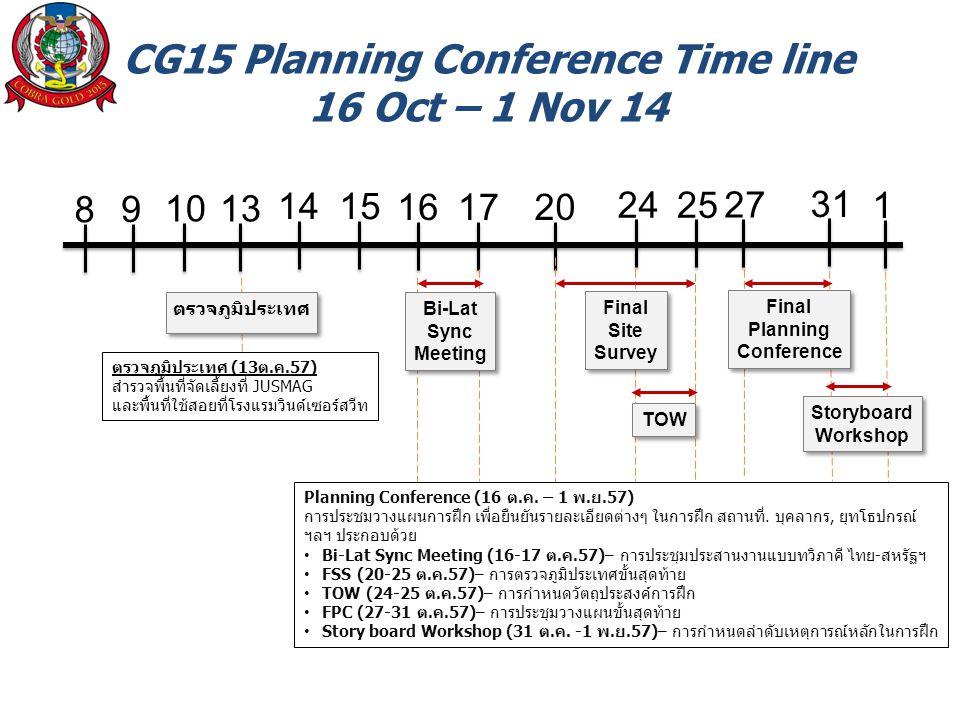 CG15 Planning Conference Time line 16 Oct – 1 Nov 14 1415 1617 1013 20 2425 27 31 1 8 9 TOW Storyboard Workshop Bi-Lat Sync Meeting Bi-Lat Sync Meeting ตรวจภูมิประเทศ (13ต.ค.57) สำรวจพื้นที่จัดเลี้ยงที่ JUSMAG และพื้นที่ใช้สอยที่โรงแรมวินด์เซอร์สวีท Final Site Survey Planning Conference (16 ต.ค.