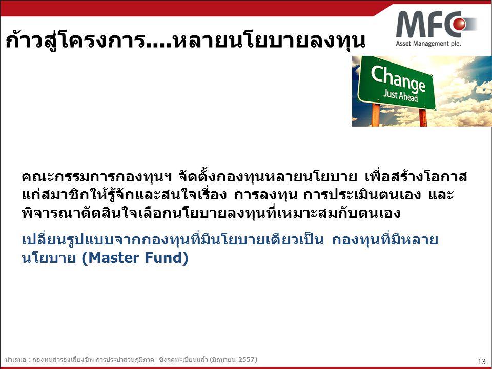 นำเสนอ : กองทุนสำรองเลี้ยงชีพ การประปาส่วนภูมิภาค ซึ่งจดทะเบียนแล้ว (มิถุนายน 2557) 14 กองทุนสำรองเลี้ยง ชีพ กปภ.