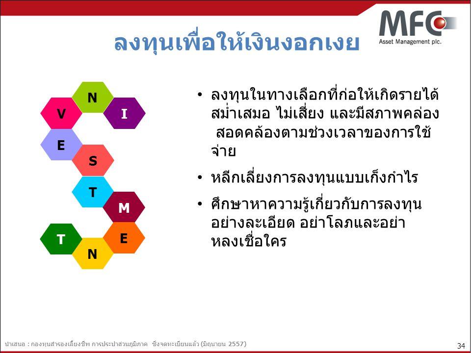 นำเสนอ : กองทุนสำรองเลี้ยงชีพ การประปาส่วนภูมิภาค ซึ่งจดทะเบียนแล้ว (มิถุนายน 2557) 35 วางแผนการออมและการลงทุน