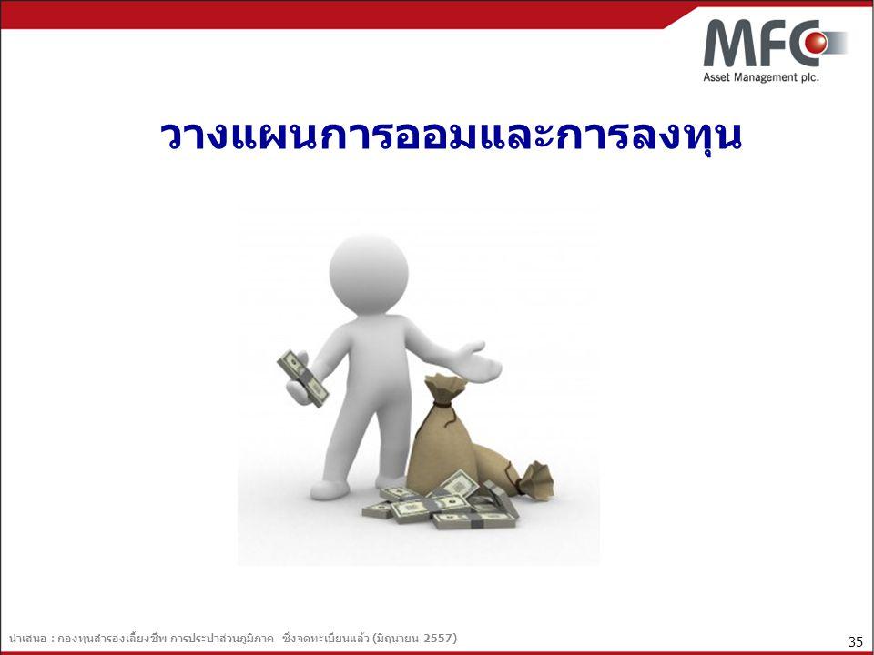 นำเสนอ : กองทุนสำรองเลี้ยงชีพ การประปาส่วนภูมิภาค ซึ่งจดทะเบียนแล้ว (มิถุนายน 2557) 36 อัตราส่วนความอยู่รอด (Survival Ratio) อัตราส่วนความมั่งคั่ง (Wealth Ratio) รายได้จากการ ทำงาน + รายได้จาก สินทรัพย์ รายจ่าย รายได้จาก สินทรัพย์ รายจ่า ย คำนวณได้จาก...