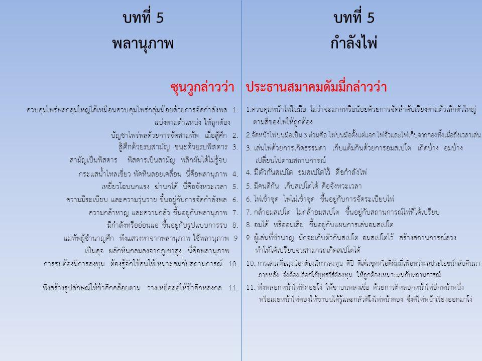 บทที่ 5 พลานุภาพ ซุนวูกล่าวว่าประธานสมาคมดัมมี่กล่าวว่า ควบคุมไพร่พลกลุ่มใหญ่ได้เหมือนควบคุมไพร่กลุ่มน้อยด้วยการจัดกำลังพล 1. แบ่งตามตำแหน่ง ให้ถูกต้อ
