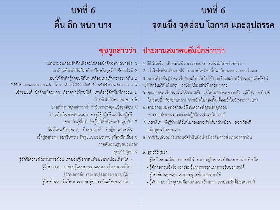 บทที่ 6 ตื้น ลึก หนา บาง ซุนวูกล่าวว่าประธานสมาคมดัมมี่กล่าวว่า ไปสนามรบก่อนข้าศึกเพื่อจะได้คอยข้าศึกอย่างสบายใจ 1. เข้าตีจุดที่ข้าศึกไม่ป้องกัน ป้องก