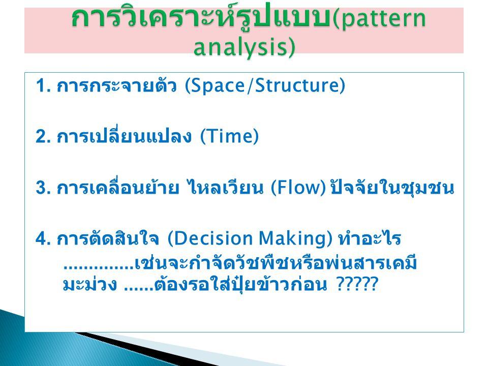 1. การกระจายตัว (Space/Structure) 2. การเปลี่ยนแปลง (Time) 3.