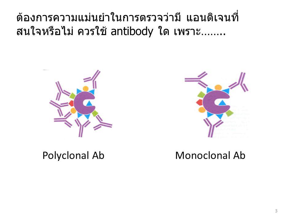 Standardization Inter-Laboratory and Intra-Laboratory .