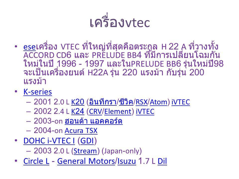 เครื่อง vtec ese เครื่อง VTEC ที่ใหญ่ที่สุดคือตระกูล H 22 A ที่วางทั้ง ACCORD CD6 และ PRELUDE BB4 ที่มีการเปลี่ยนโฉมกัน ใหม่ในปี 1996 - 1997 และใน PRELUDE BB6 รุ่นใหม่ปี 98 จะเป็นเครื่องยนต์ H22A รุ่น 220 แรงม้า กับรุ่น 200 แรงม้า ese K-series – 2001 2.0 L K20 ( อินทีกรา / ซีวิค /RSX/Atom) iVTECK20 อินทีกรา ซีวิคRSXAtomiVTEC – 2002 2.4 L K24 (CRV/Element) iVTECK24CRVElementiVTEC – 2003-on ฮอนด้า แอคคอร์ด ฮอนด้า แอคคอร์ด – 2004-on Acura TSXAcura TSX DOHC i-VTEC I (GDI) DOHC i-VTEC IGDI – 2003 2.0 L (Stream) (Japan-only)Stream Circle L - General Motors/Isuzu 1.7 L Dil Circle LGeneral MotorsIsuzuDil