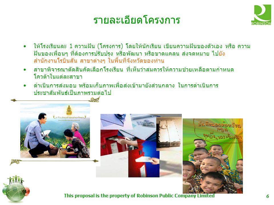 This proposal is the property of Robinson Public Company Limited 6 รายละเอียดโครงการ ให้โรงเรียนละ 1 ความฝัน (โครงการ) โดยให้นักเรียน เขียนความฝันของตัวเอง หรือ ความ ฝันของเพื่อนๆ ที่ต้องการปรับปรุง หรือพัฒนา หรือขาดแคลน ส่งจดหมาย ไปยัง สำนักงานโรบินสัน สาขาต่างๆ ในพื้นที่จังหวัดของท่าน สาขาพิจารณาตัดสินคัดเลือกโรงเรียน ที่เห็นว่าสมควรให้ความช่วยเหลือตามกำหนด โควต้าในแต่ละสาขา ดำเนินการส่งมอบ พร้อมเก็บภาพเพื่อส่งเข้ามายังส่วนกลาง ในการดำเนินการ ประชาสัมพันธ์เป็นภาพรวมต่อไป