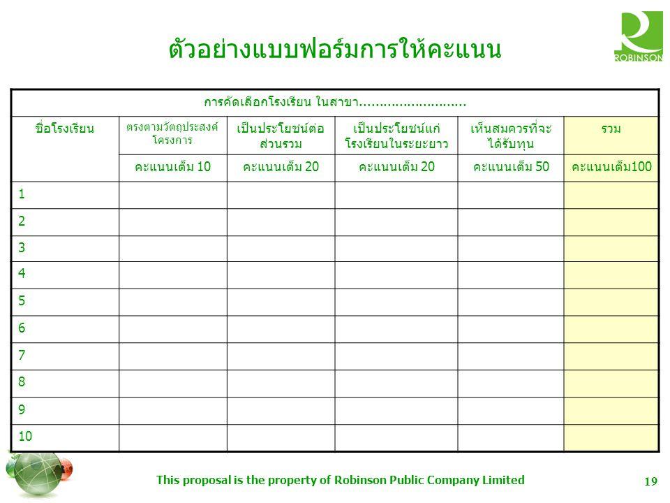 This proposal is the property of Robinson Public Company Limited 19 ตัวอย่างแบบฟอร์มการให้คะแนน การคัดเลือกโรงเรียน ในสาขา...........................